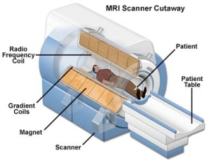 """MRI Scanner"" courtesy of onlinedocturs, Flickr (CC BY)"
